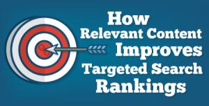 Ranking Content